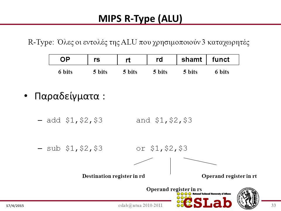 MIPS R-Type (ALU) Παραδείγματα :