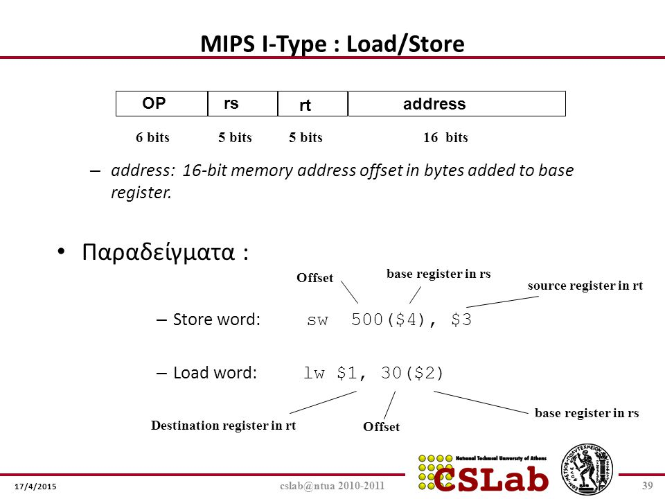 MIPS I-Type : Load/Store