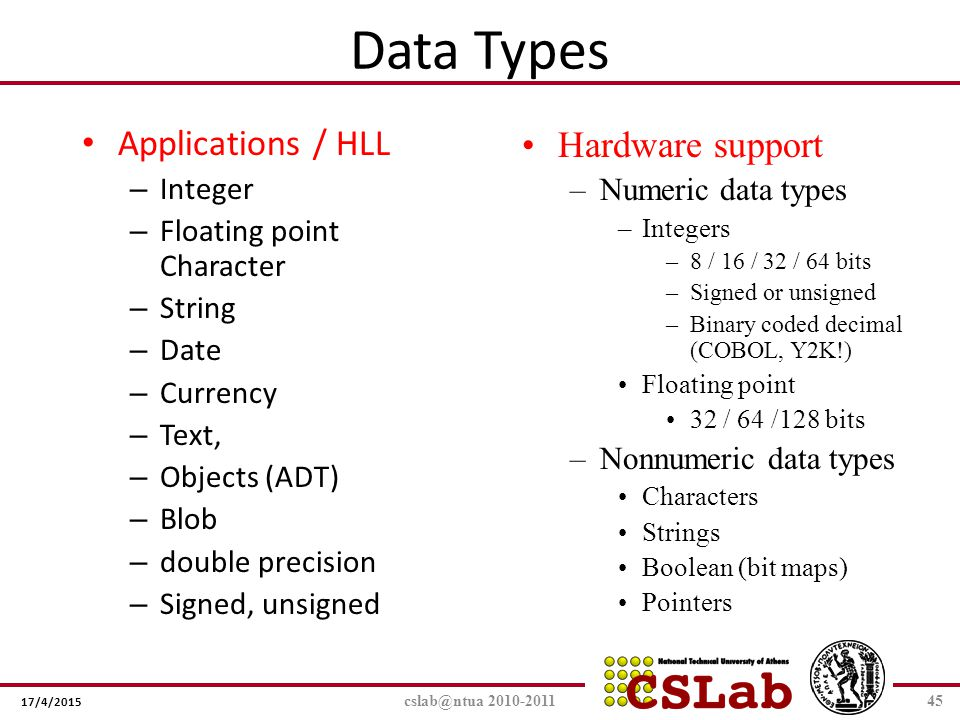 Data Types Applications / HLL Hardware support Integer