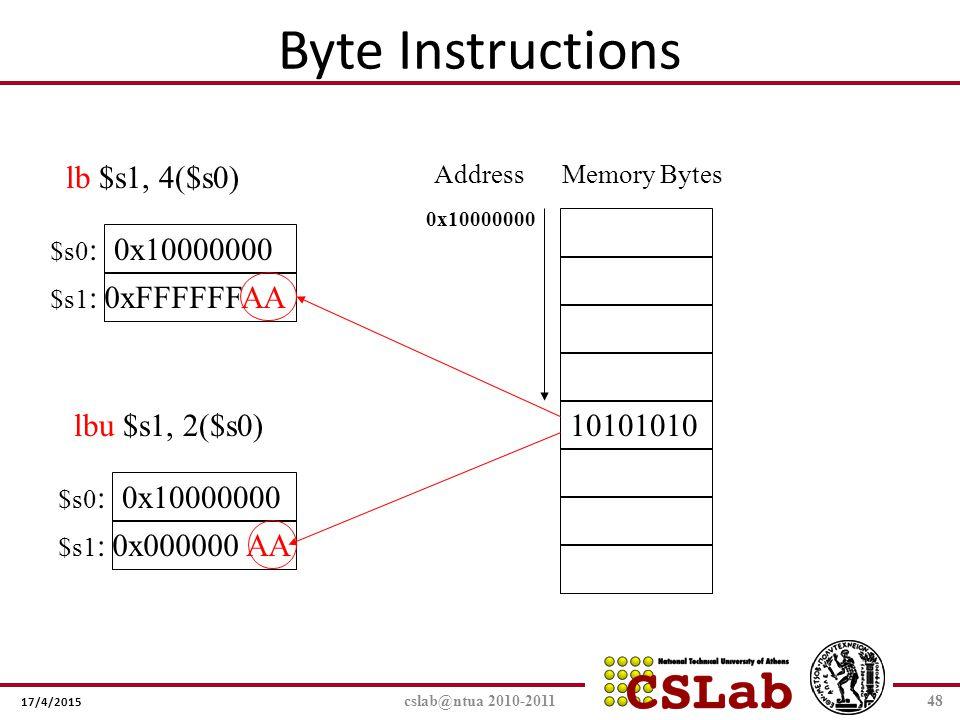 Byte Instructions lb $s1, 4($s0) 0x10000000 0xFFFFFFAA lbu $s1, 2($s0)