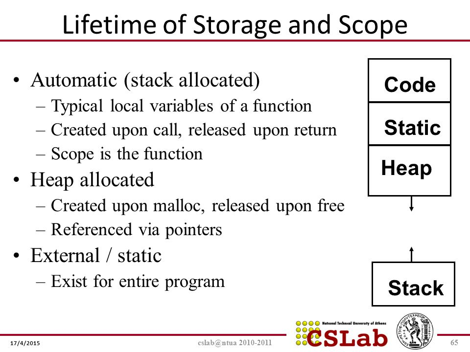 Lifetime of Storage and Scope