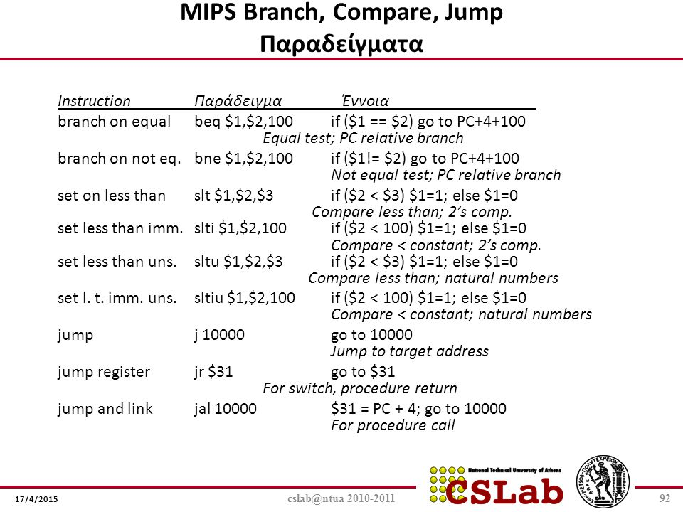 MIPS Branch, Compare, Jump Παραδείγματα