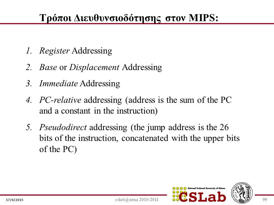 Τρόποι Διευθυνσιοδότησης στον MIPS: