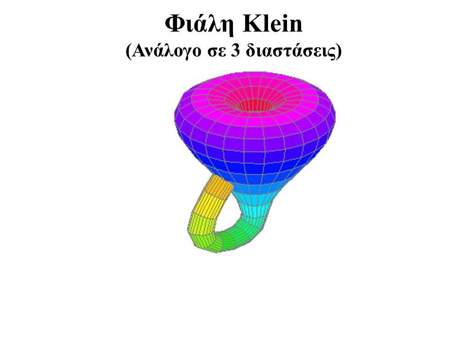 (Ανάλογο σε 3 διαστάσεις)