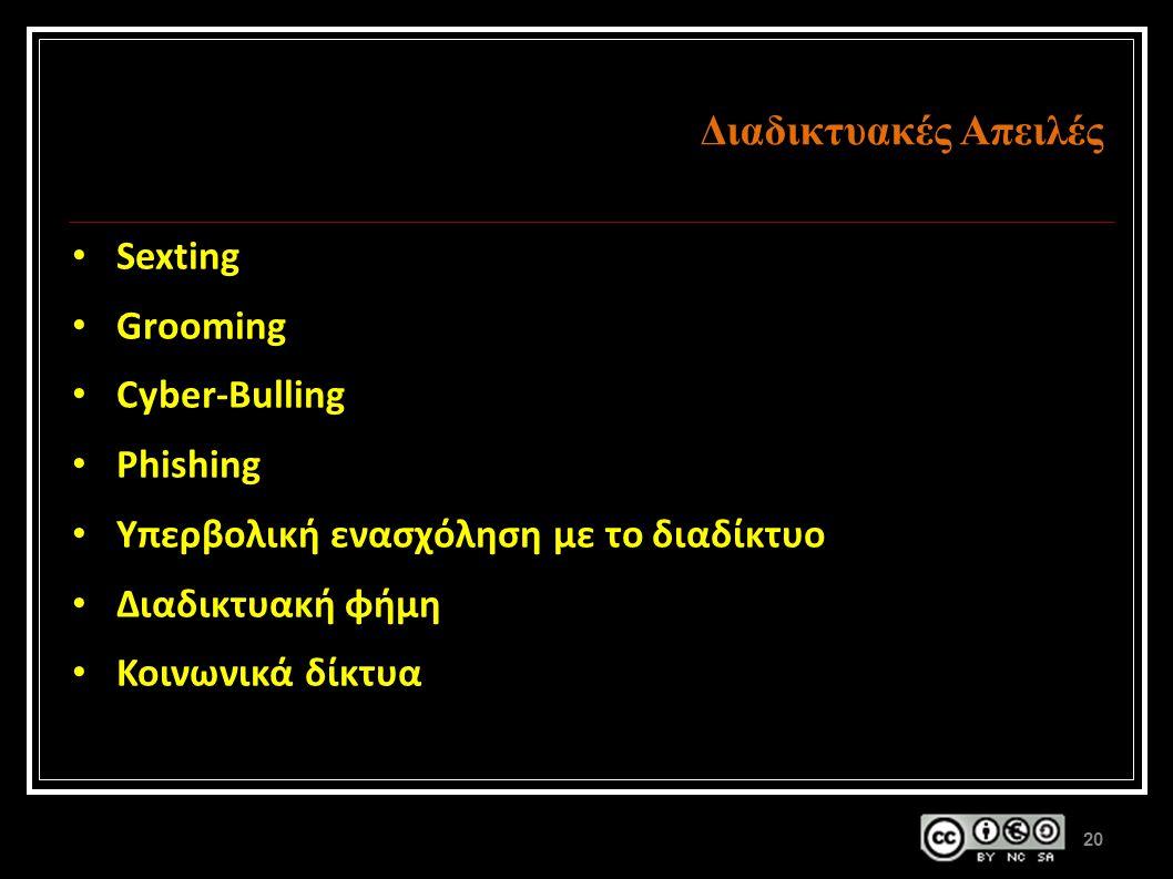 Διαδικτυακές Απειλές Sexting Grooming Cyber-Bulling Phishing