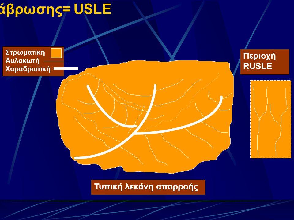 Πρόβλεψη διάβρωσης= USLE