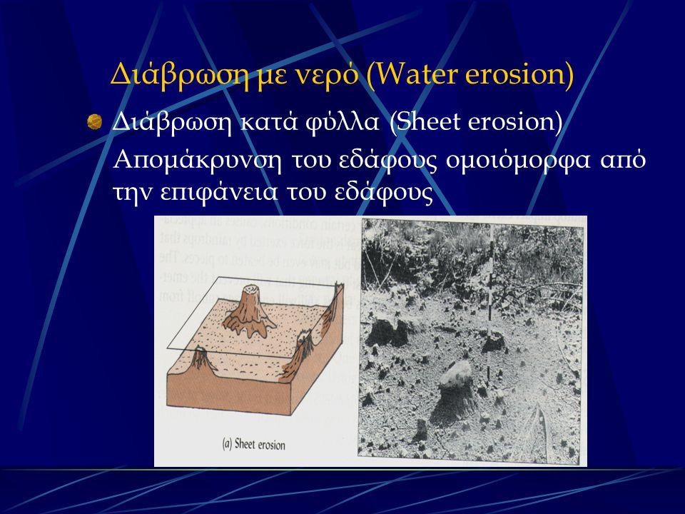 Διάβρωση με νερό (Water erosion)