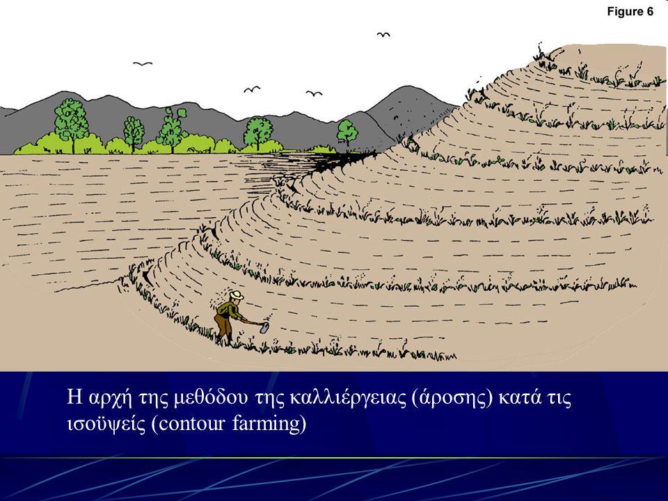 Η αρχή της μεθόδου της καλλιέργειας (άροσης) κατά τις