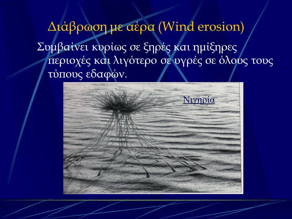 Διάβρωση με αέρα (Wind erosion)