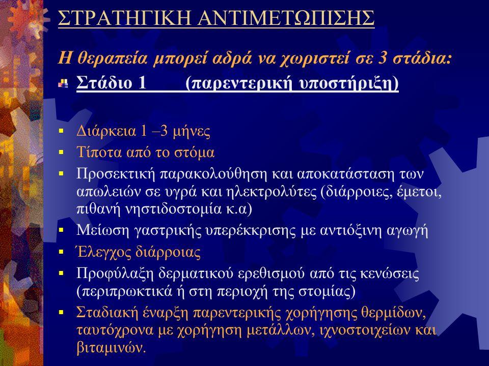 ΣΤΡΑΤΗΓΙΚΗ ΑΝΤΙΜΕΤΩΠΙΣΗΣ