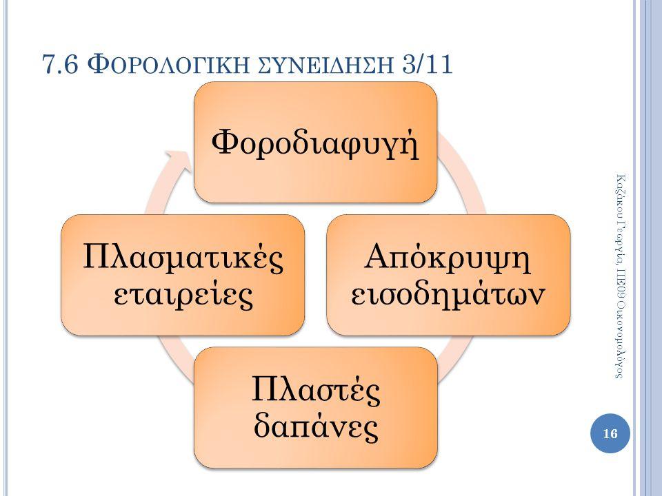 7.6 Φορολογικη συνειδηση 3/11