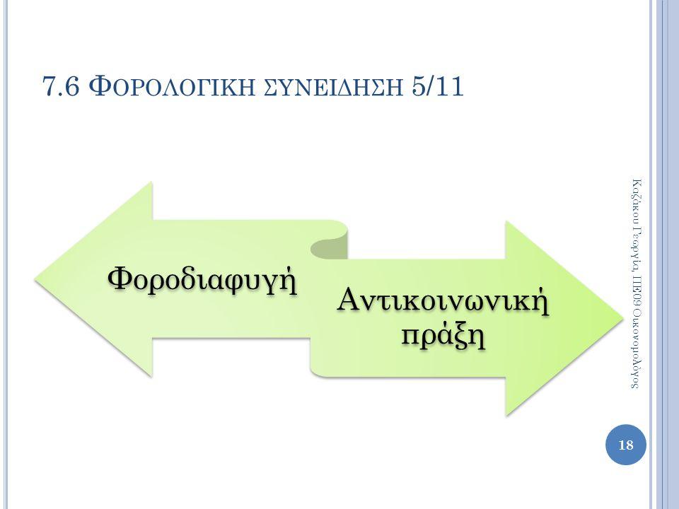 7.6 Φορολογικη συνειδηση 5/11