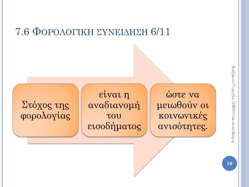 7.6 Φορολογικη συνειδηση 6/11