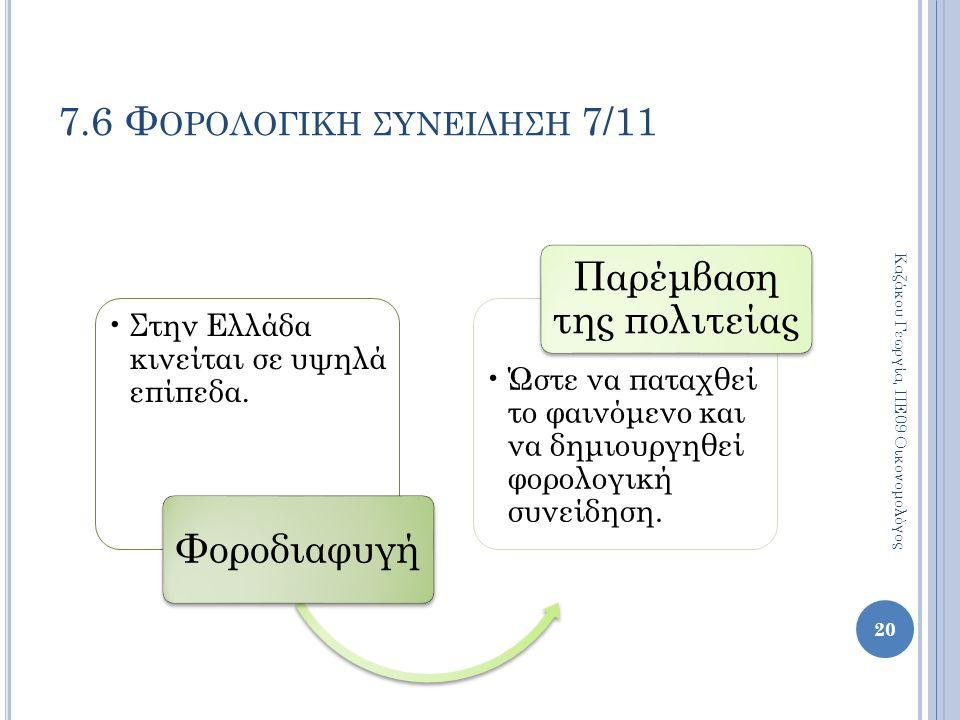7.6 Φορολογικη συνειδηση 7/11