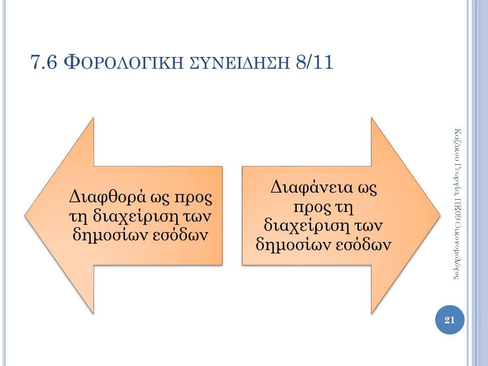 7.6 Φορολογικη συνειδηση 8/11