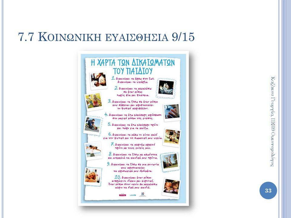 7.7 Κοινωνικη ευαισθησια 9/15