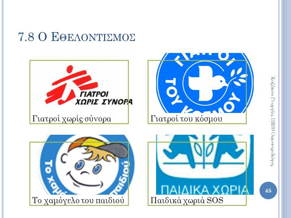 7.8 Ο Εθελοντισμοσ Γιατροί χωρίς σύνορα Γιατροί του κόσμου