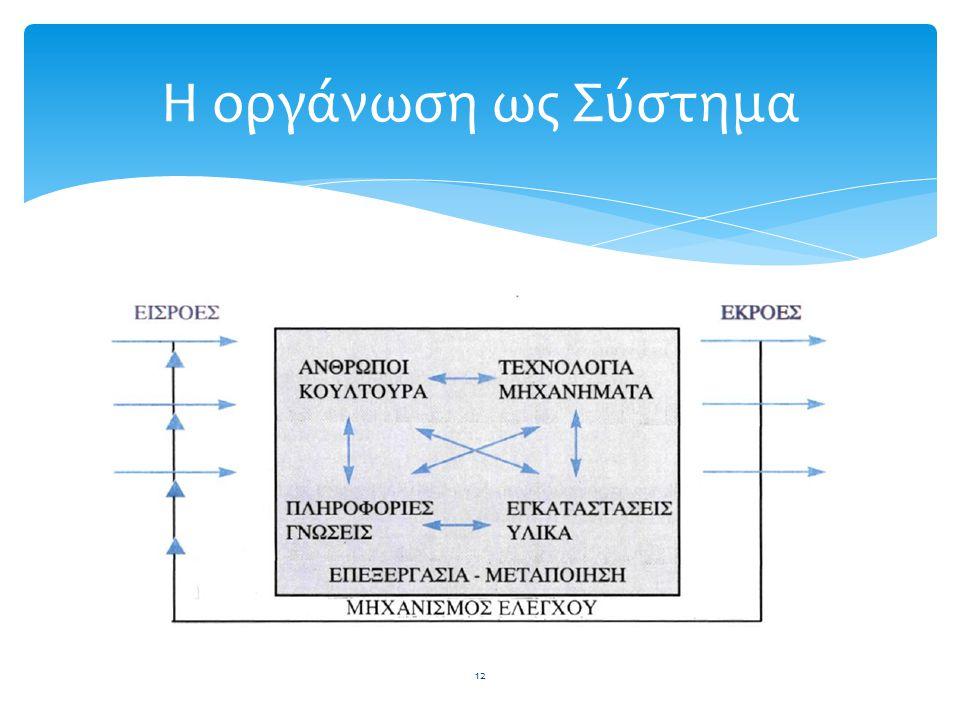 Η οργάνωση ως Σύστημα