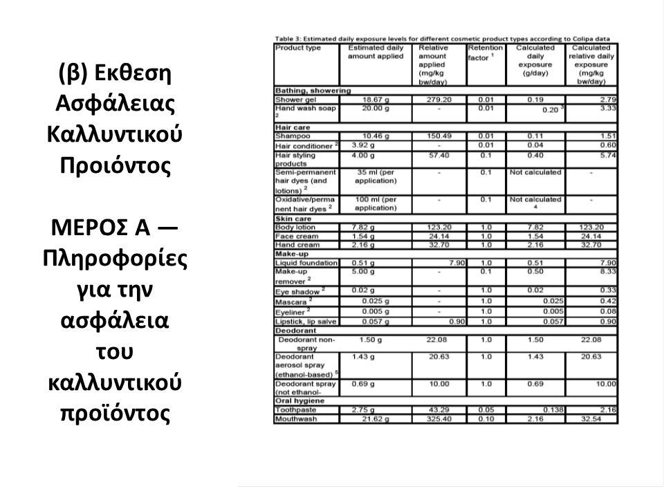 (β) Εκθεση Ασφάλειας Καλλυντικού Προιόντος