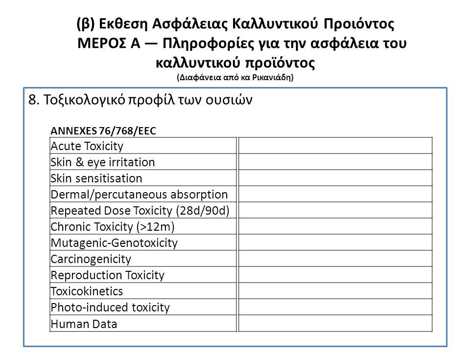 (β) Εκθεση Ασφάλειας Καλλυντικού Προιόντος ΜΕΡΟΣ Α — Πληροφορίες για την ασφάλεια του καλλυντικού προϊόντος (Διαφάνεια από κα Ρικανιάδη)