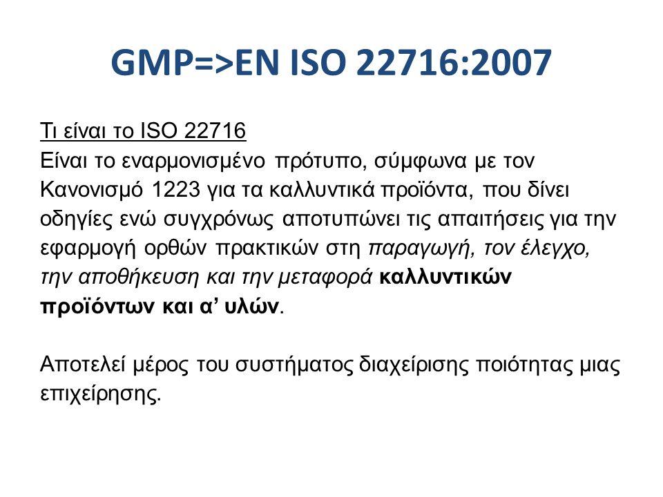GMP=>EN ISO 22716:2007 Τι είναι το ISO 22716