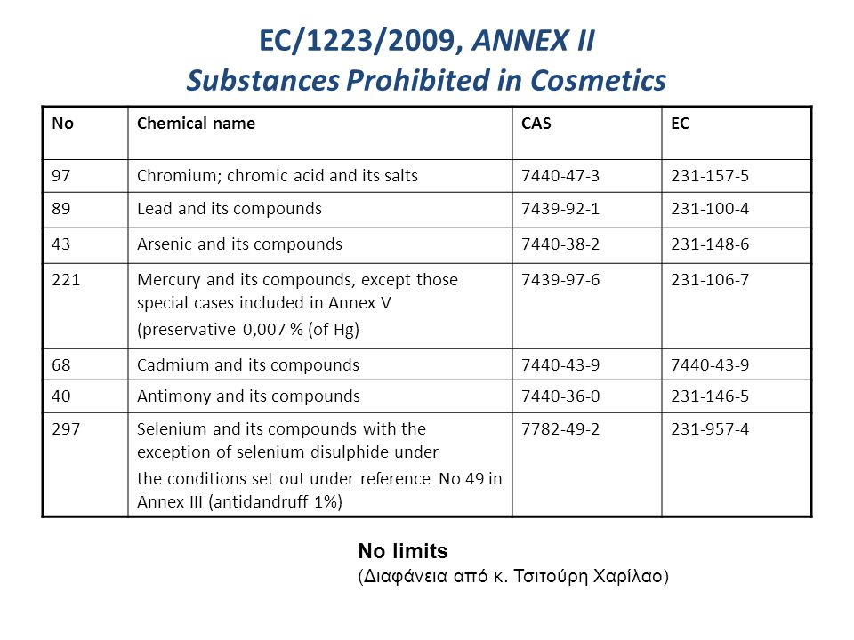 EC/1223/2009, ANNEX II Substances Prohibited in Cosmetics