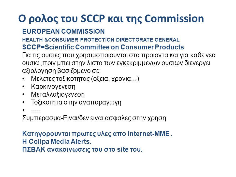 Ο ρολος του SCCP και της Commission
