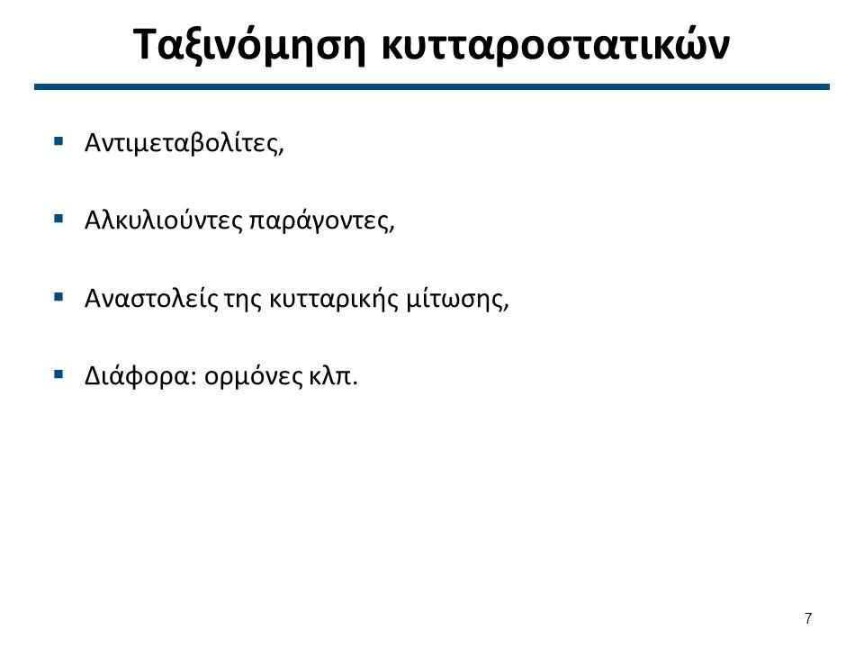 Αντιμεταβολίτες Δρουν στη φάση S (φάση σύνθεσης DNA) :