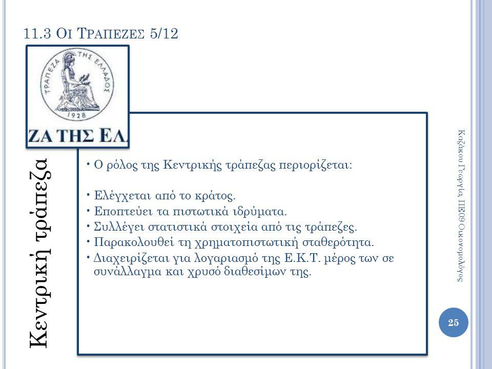 11.3 Οι Τραπεζεσ 5/12 Ο ρόλος της Κεντρικής τράπεζας περιορίζεται: