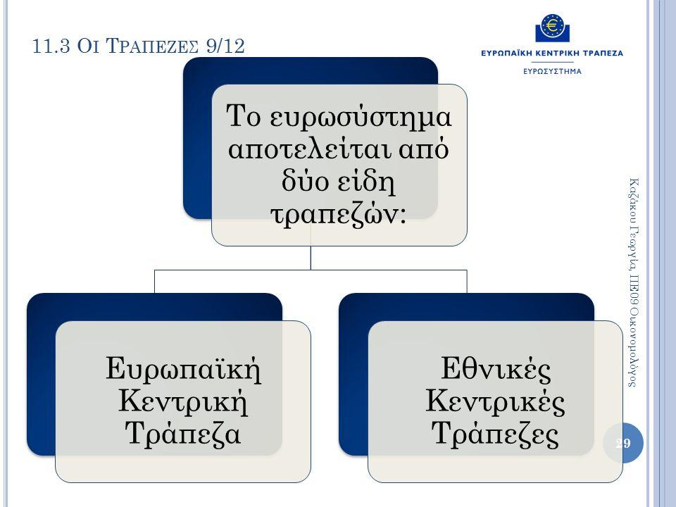 11.3 Οι Τραπεζεσ 9/12 Καζάκου Γεωργία, ΠΕ09 Οικονομολόγος