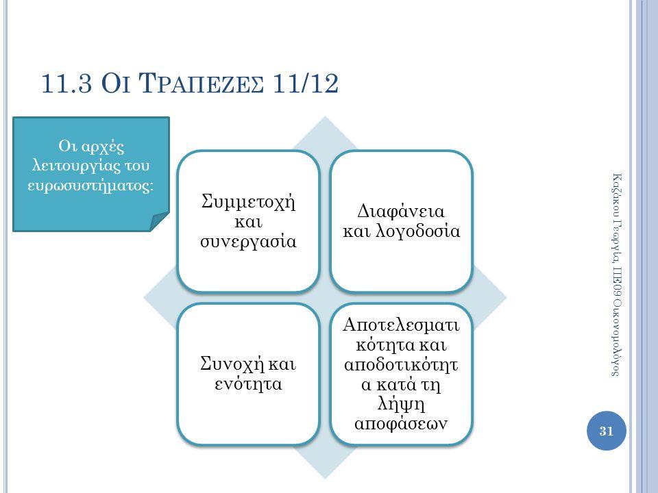 11.3 Οι Τραπεζεσ 11/12 Συμμετοχή και συνεργασία