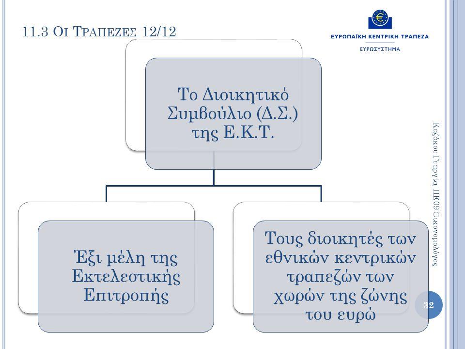 11.3 Οι Τραπεζεσ 12/12 Καζάκου Γεωργία, ΠΕ09 Οικονομολόγος