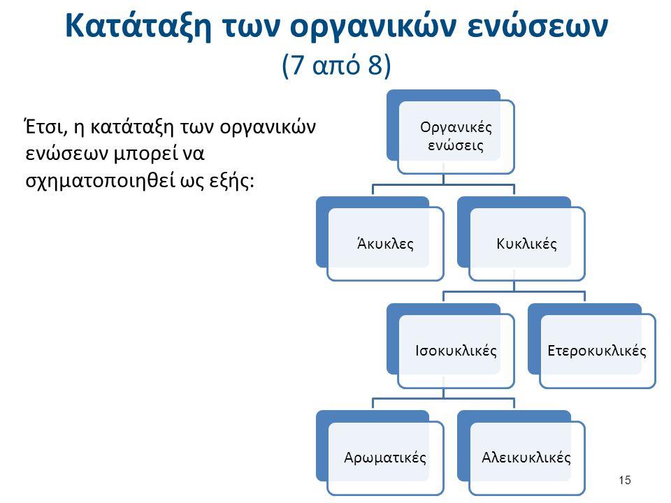 Κατάταξη των οργανικών ενώσεων (8 από 8)