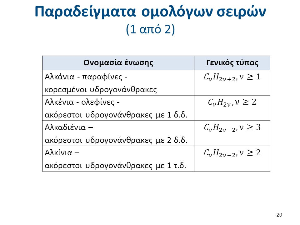 Παραδείγματα ομολόγων σειρών (2 από 2)
