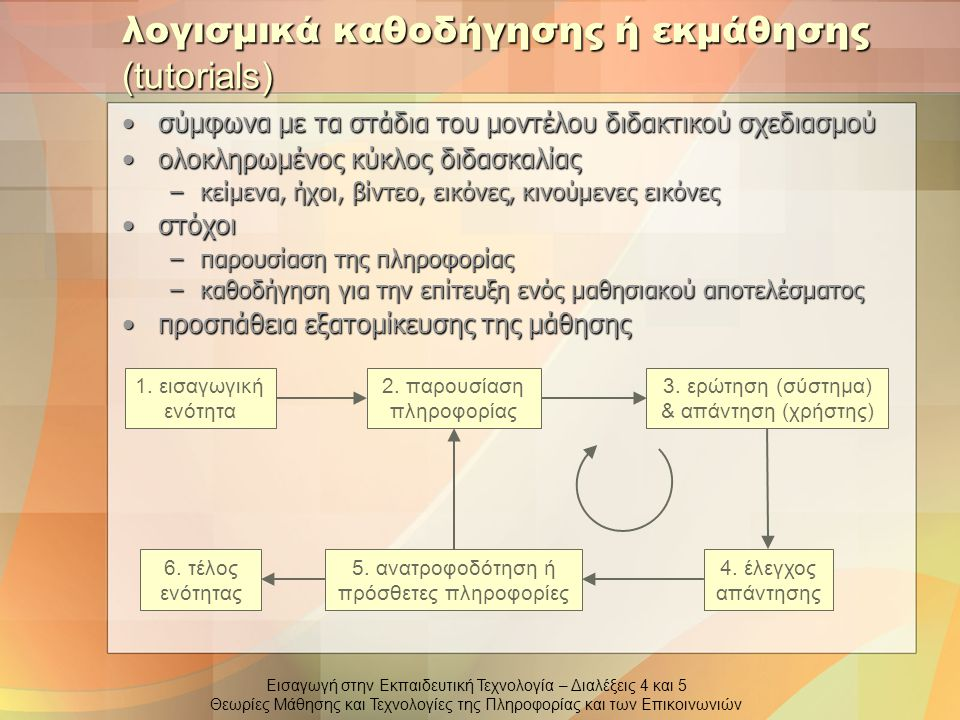 λογισμικά καθοδήγησης ή εκμάθησης (tutorials)