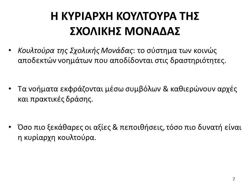 Η ΚΥΡΙΑΡΧΗ ΚΟΥΛΤΟΥΡΑ ΤΗΣ ΣΧΟΛΙΚΗΣ ΜΟΝΑΔΑΣ