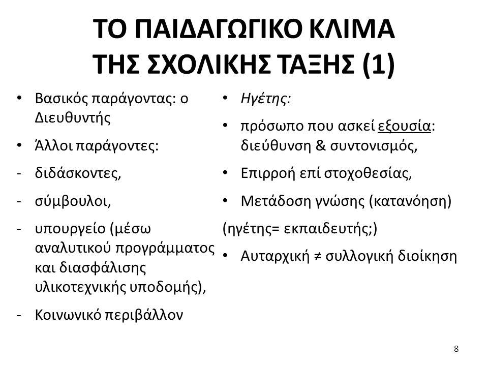 ΤΟ ΠΑΙΔΑΓΩΓΙΚΟ ΚΛΙΜΑ ΤΗΣ ΣΧΟΛΙΚΗΣ ΤΑΞΗΣ (1)