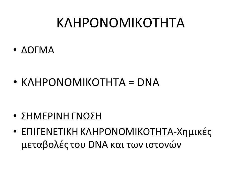 ΚΛΗΡΟΝΟΜΙΚΟΤΗΤΑ ΚΛΗΡΟΝΟΜΙΚΟΤΗΤΑ = DNA ΔΟΓΜΑ ΣΗΜΕΡΙΝΗ ΓΝΩΣΗ