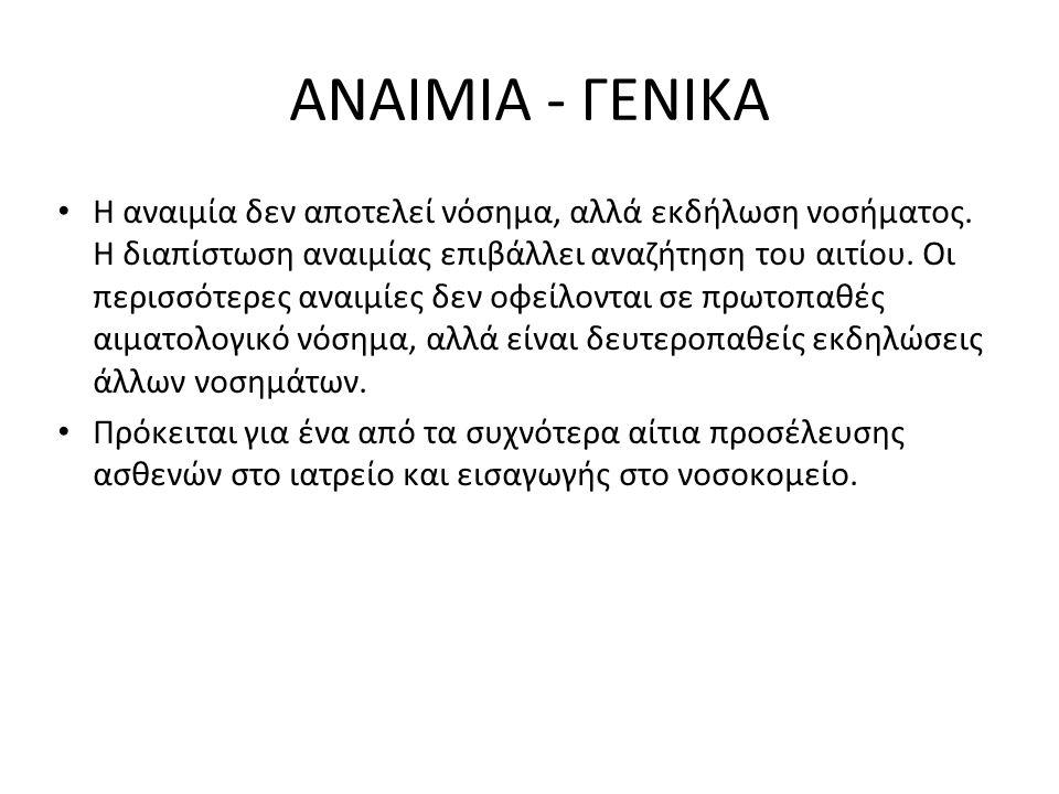 ANAIMIA - ΓΕΝΙΚΑ