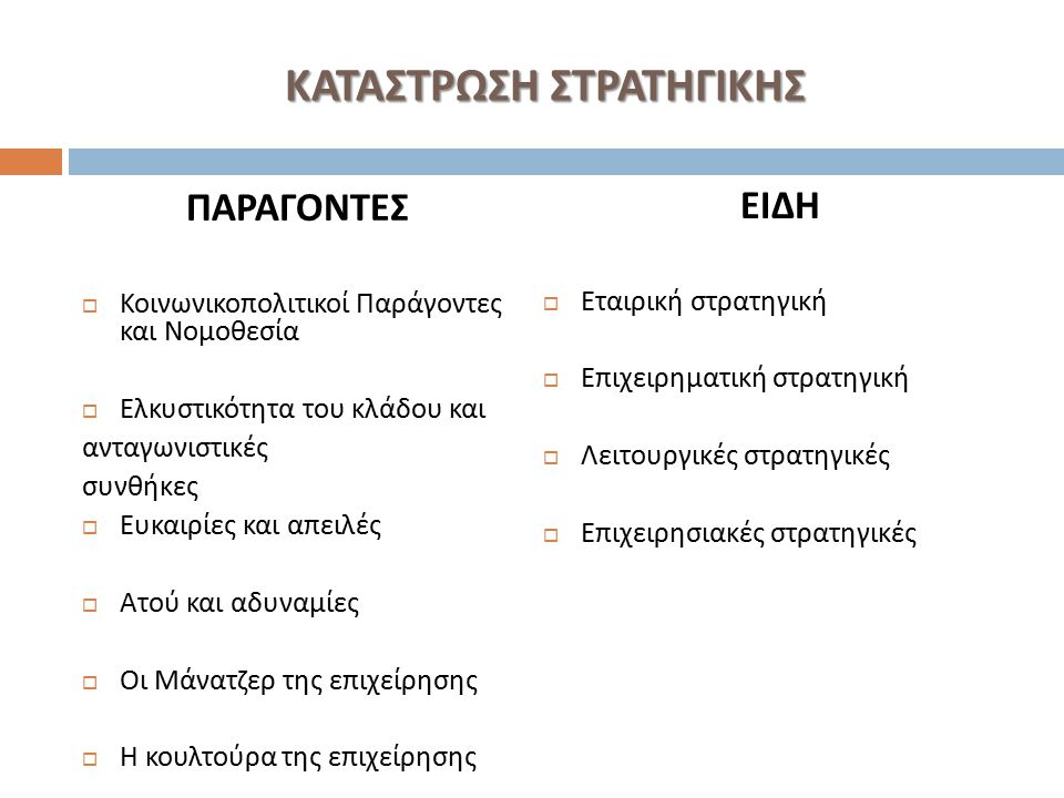 ΚΑΤΑΣΤΡΩΣΗ ΣΤΡΑΤΗΓΙΚΗΣ