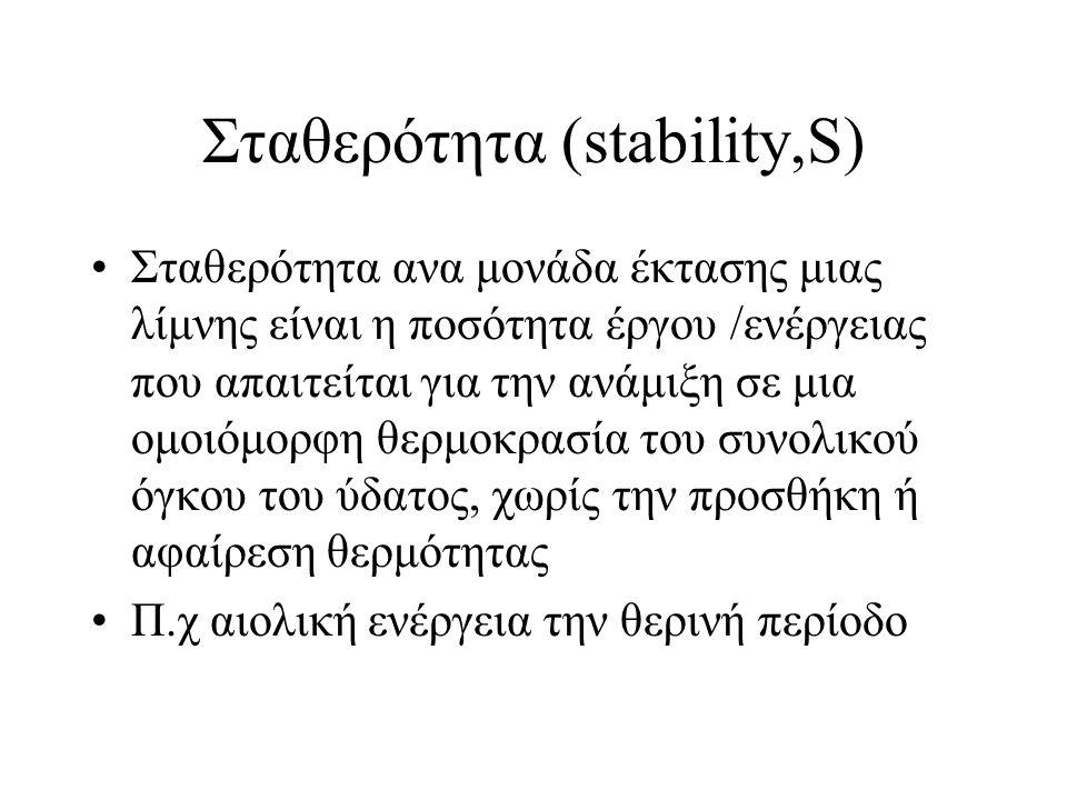 Σταθερότητα (stability,S)