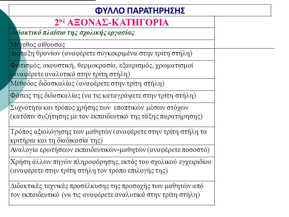 ΦΥΛΛΟ ΠΑΡΑΤΗΡΗΣΗΣ 2ος ΑΞΟΝΑΣ-ΚΑΤΗΓΟΡΙΑ