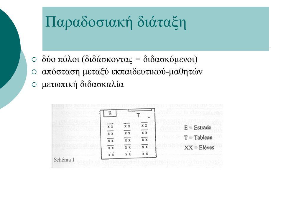 Παραδοσιακή διάταξη δύο πόλοι (διδάσκοντας – διδασκόμενοι)