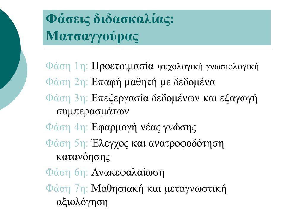 Φάσεις διδασκαλίας: Ματσαγγούρας