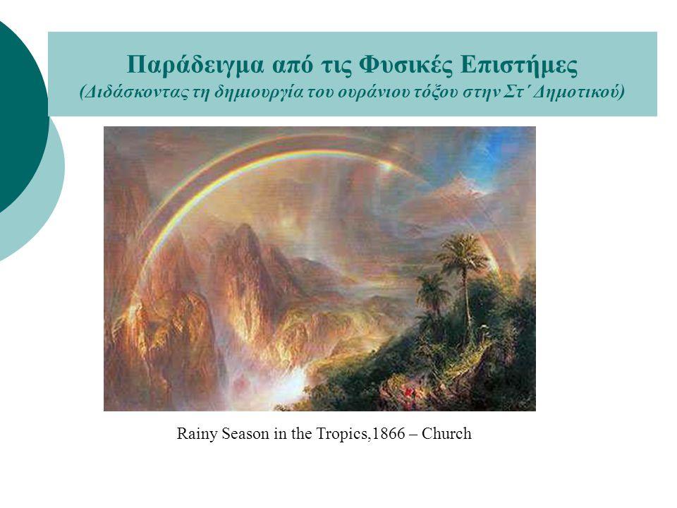 Παράδειγμα από τις Φυσικές Επιστήμες (Διδάσκοντας τη δημιουργία του ουράνιου τόξου στην Στ΄ Δημοτικού)