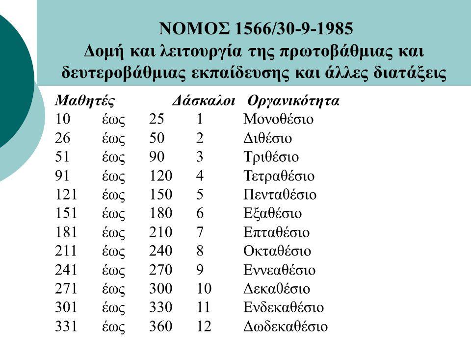 ΝΟΜΟΣ 1566/30-9-1985 Δομή και λειτουργία της πρωτοβάθμιας και δευτεροβάθμιας εκπαίδευσης και άλλες διατάξεις.