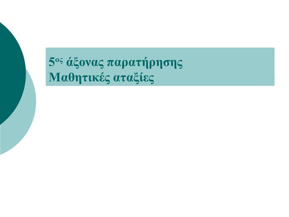 5ος άξονας παρατήρησης Μαθητικές αταξίες