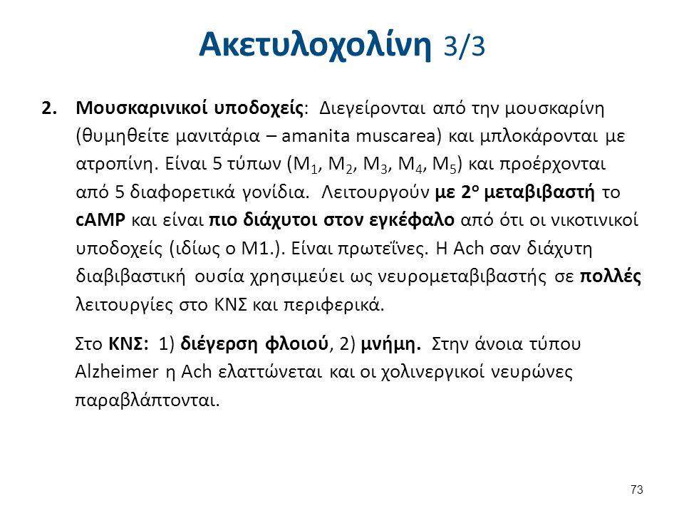 Νικοτινικοί και μουσκαρινικοί υποδοχείς της ακετυλοχολίνης