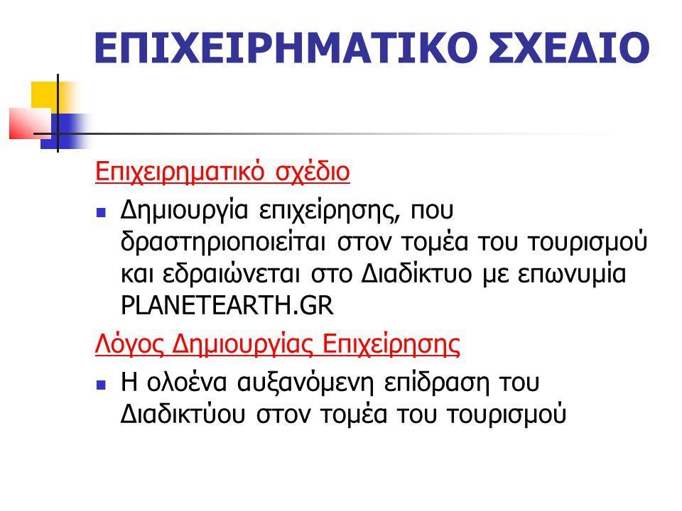 ΕΠΙΧΕΙΡΗΜΑΤΙΚΟ ΣΧΕΔΙΟ