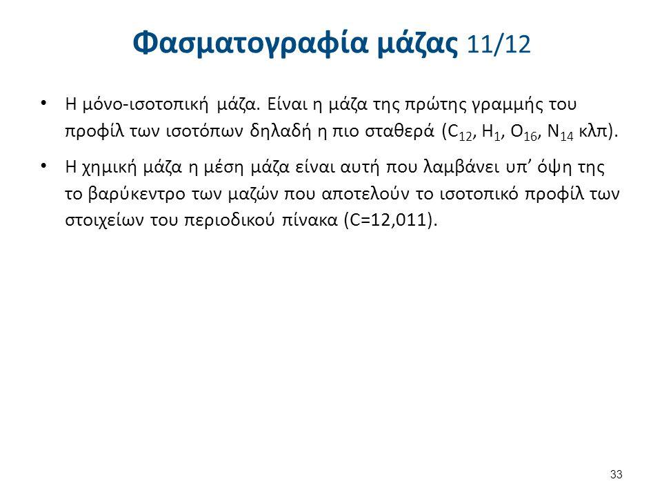 Φασματογραφία μάζας 12/12 Η μάζα εκφράζεται σε Dalton (Da)